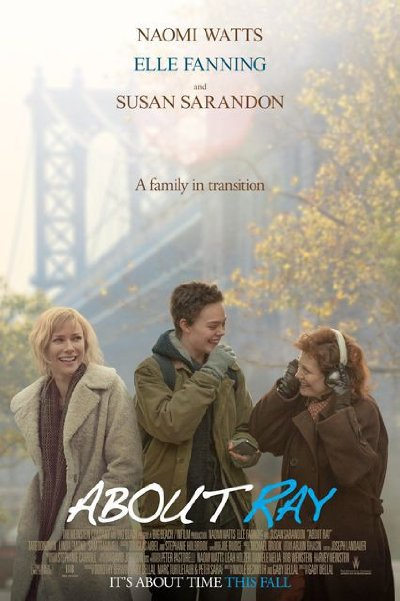 About Ray 2015 1080p BluRay DTS x264-AN0NYM0US